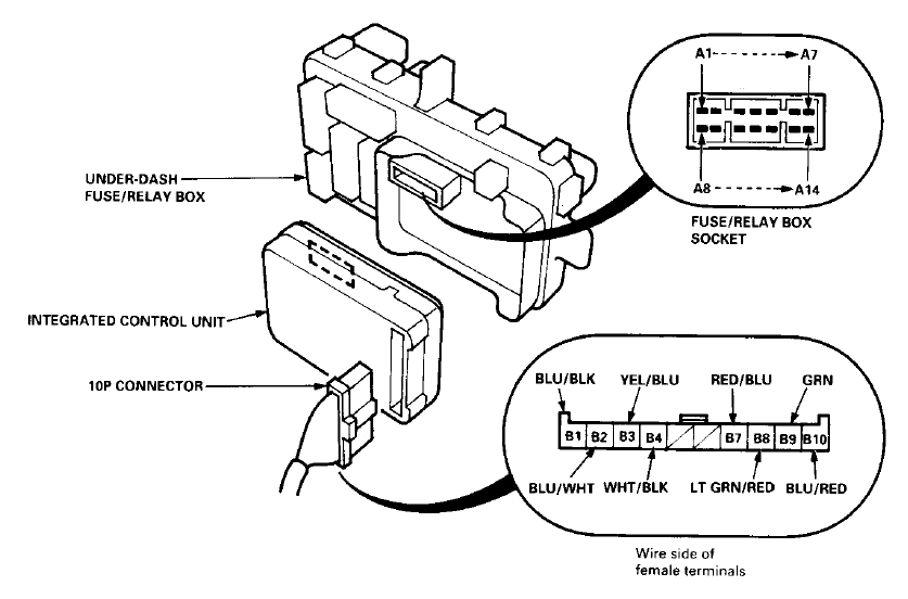 1992 honda civic fuse box diagram fuse box diagram for under hood on
