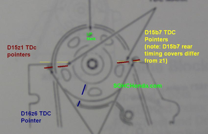 ford mustang 289 engine diagram tdc ford mustang gt wiring diagram
