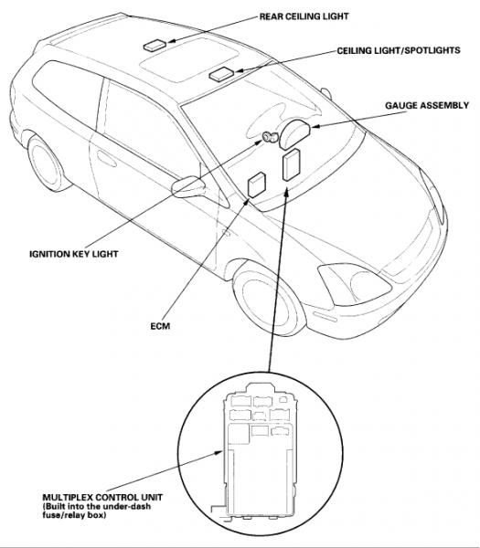 2002 honda fuse box location