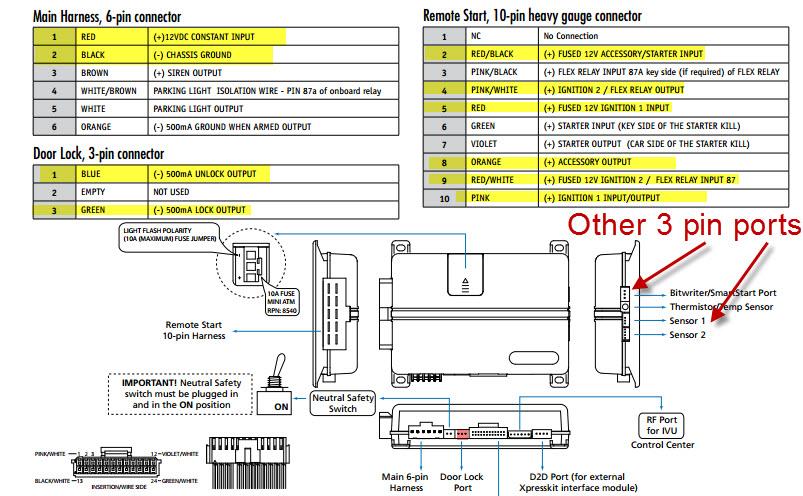 Viper Door Relay Wiring Diagram Wiring Schematic Diagram