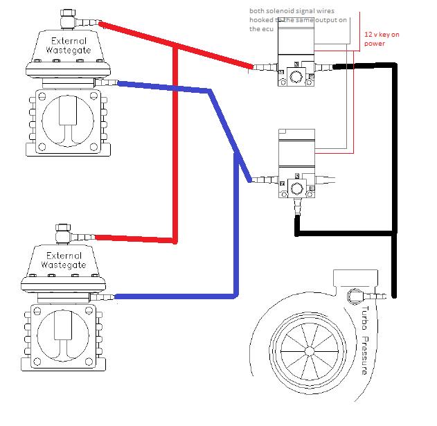 mac control valve wiring diagram