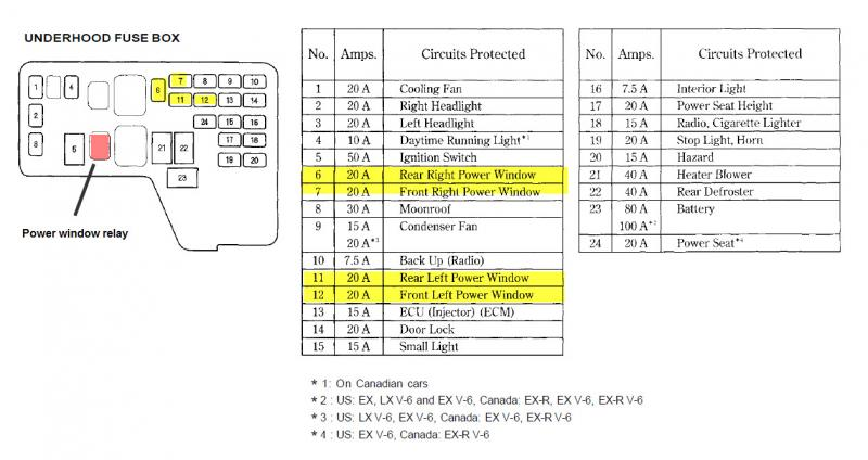 1995 honda accord lx fuse box diagram
