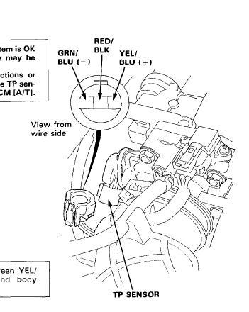 Honda Map Sensor Wiring - Wiring Diagram Online