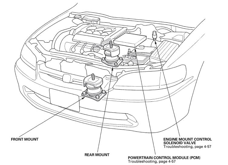 2011 Honda Accord Engine Diagram