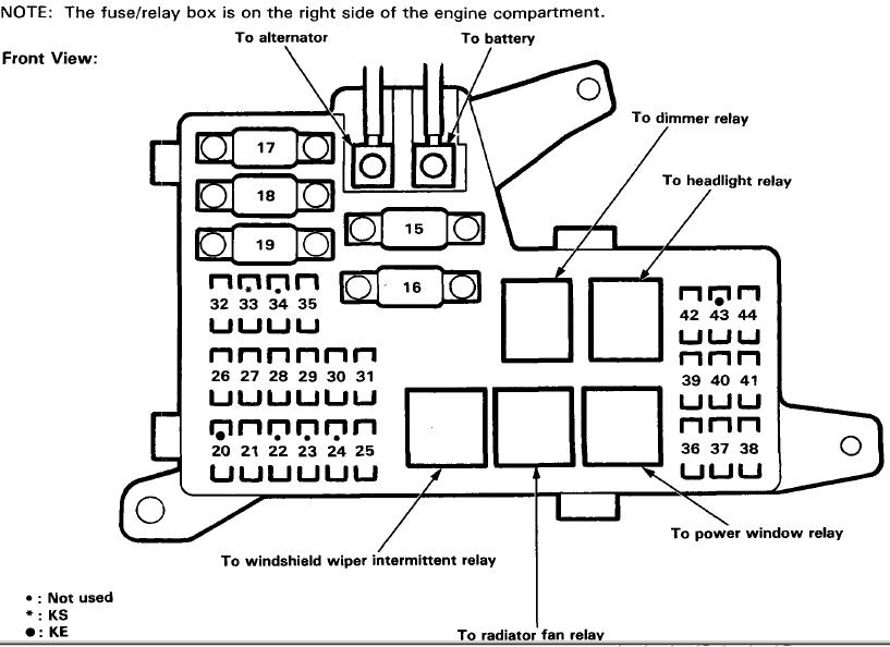 diagram for 2000 civic dx fuse box