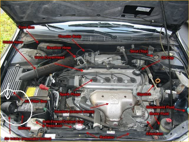 97 honda civic ex engine diagram