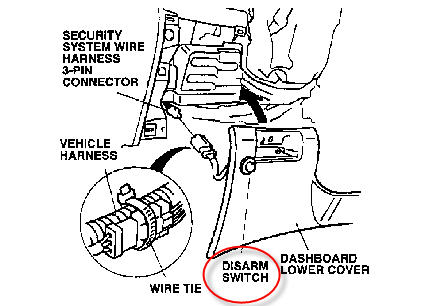 Honda Car Alarm Wiring Diagrams Index listing of wiring diagrams