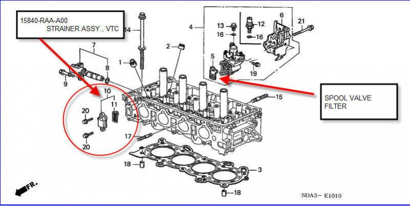 honda civic oil pressure sensor