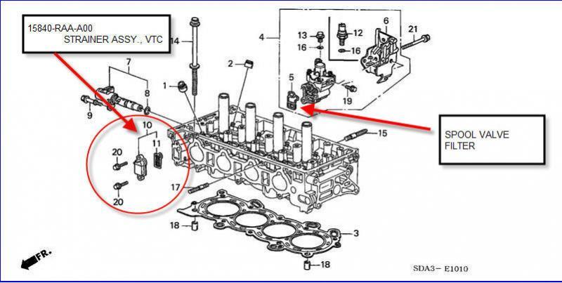 2003 honda cr v oil pressure sensor