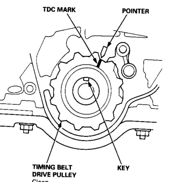 honda civic timing belt diagram