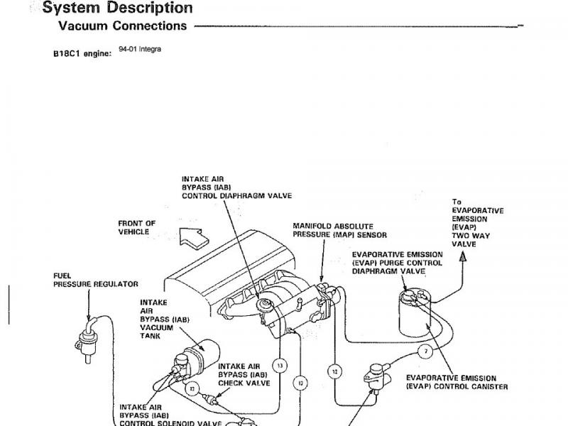 honda civic wiring diagram honda civic wiring diagram honda civic