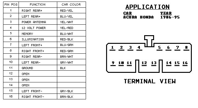 1996 Honda Accord Stereo Wiring circuit diagram template