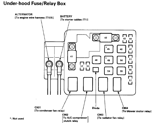 Ecu Fuse Diagram Wiring Diagram