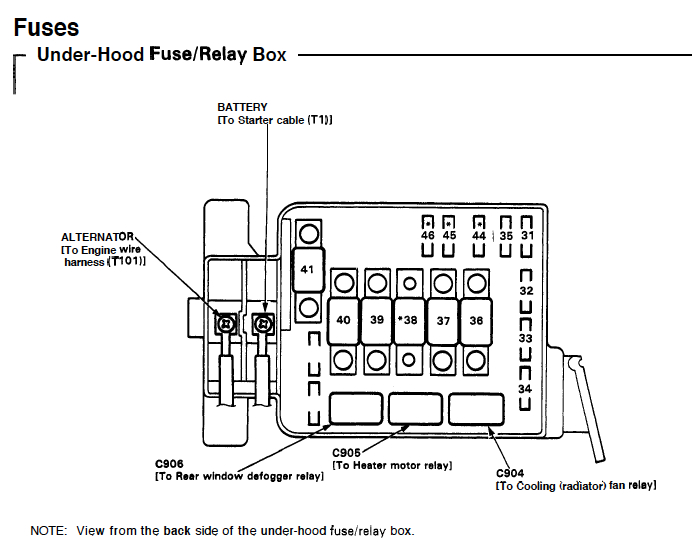 92 honda civic alternator wiring diagram