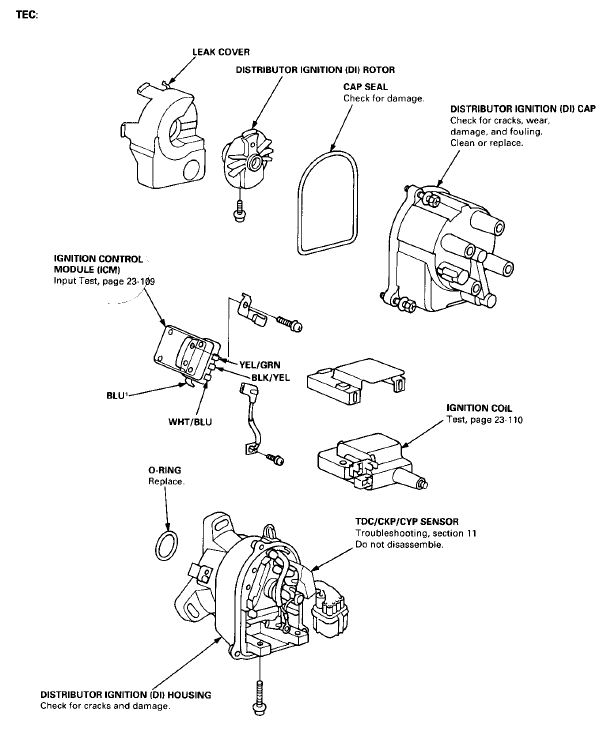 distributor wiring diagram ignition