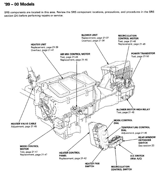 blower motor problems