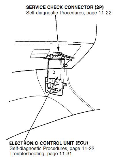 P06 Ecu Wiring Diagram 1991 P30 Ecu, Obd1 P28 Ecu, Po6 Ecu, D16z6