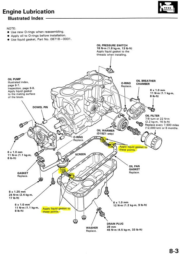 1989 Honda Civic Si - Best Place to Find Wiring and Datasheet Resources