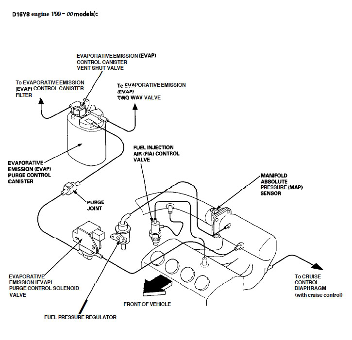 2001 honda civic fuel system diagram