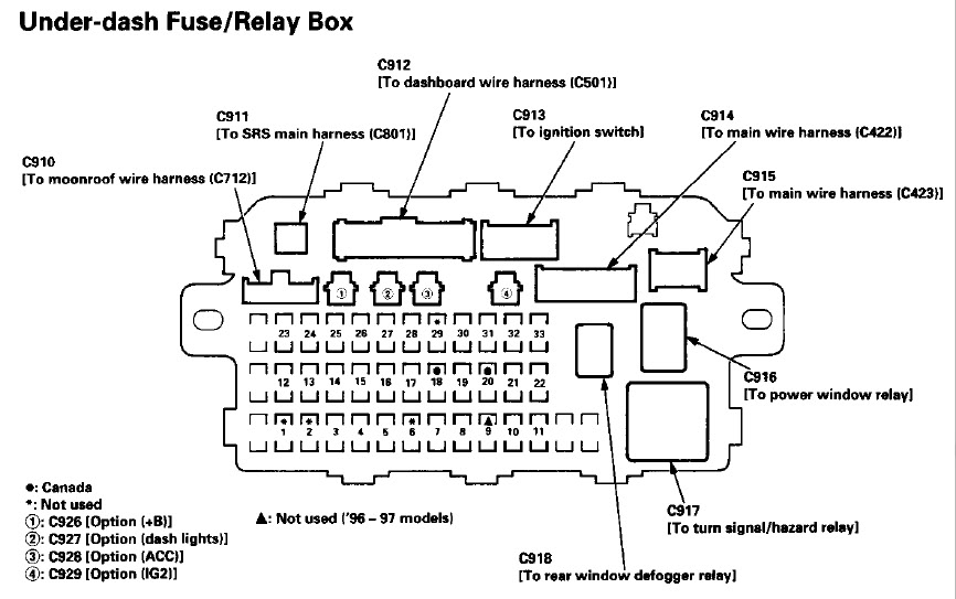95 Del Sol Fuse Box Wiring Diagram