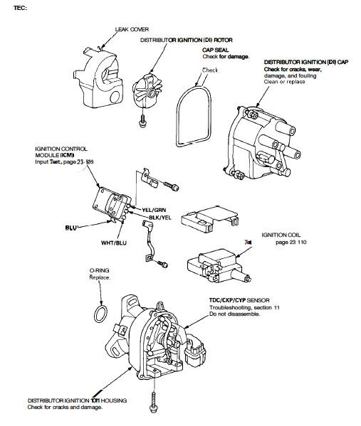 98 honda prelude distributor wiring diagram