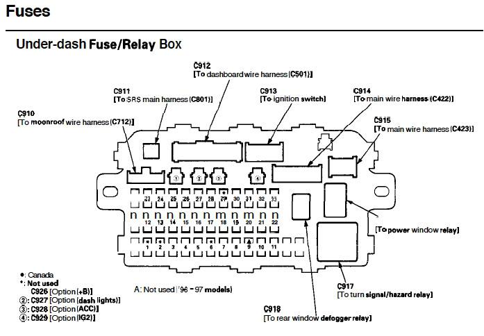 96 Civic Turn Signal Wiring Diagram Wiring Diagram
