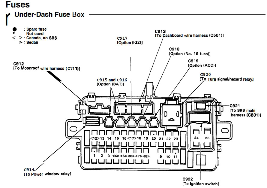 civic fuse diagram for 2000