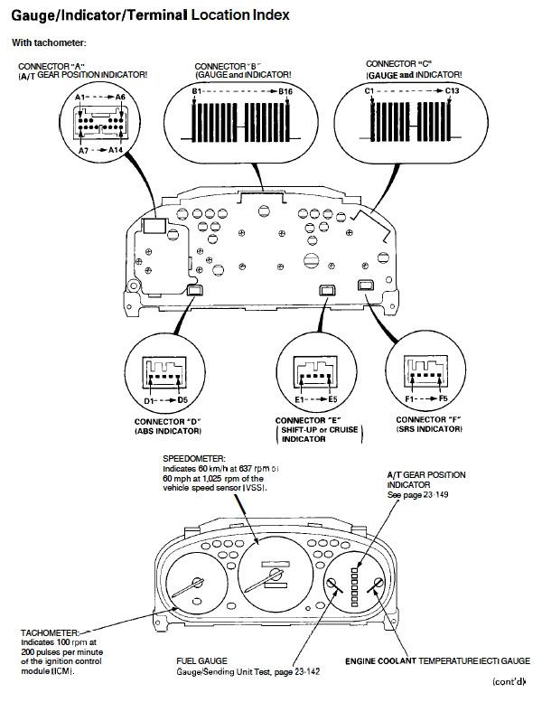 Fuel Gauge Wiring Diagram For 1996 Honda Accord