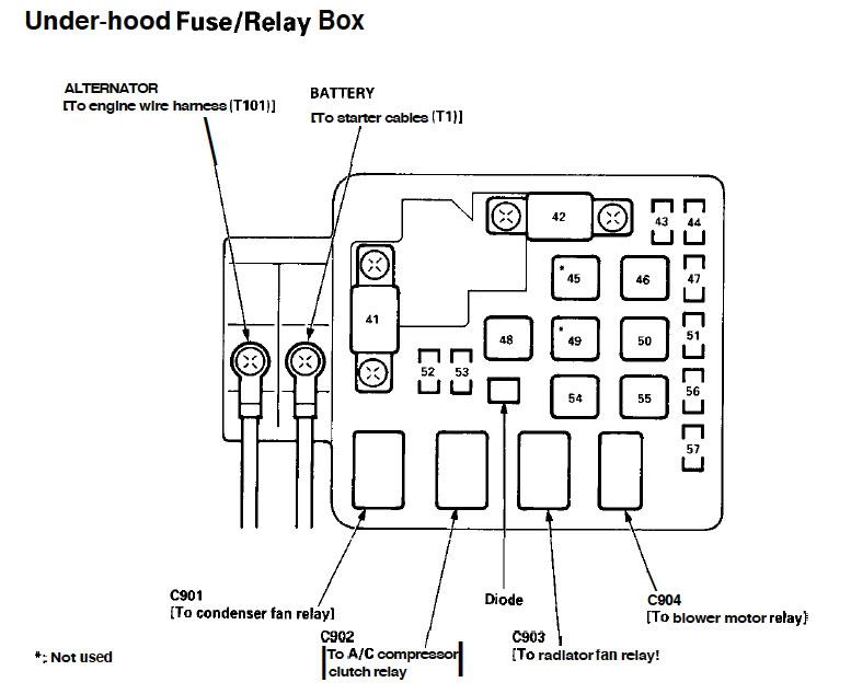 1999 Honda Civic Main Relay Location - wiring diagrams image free