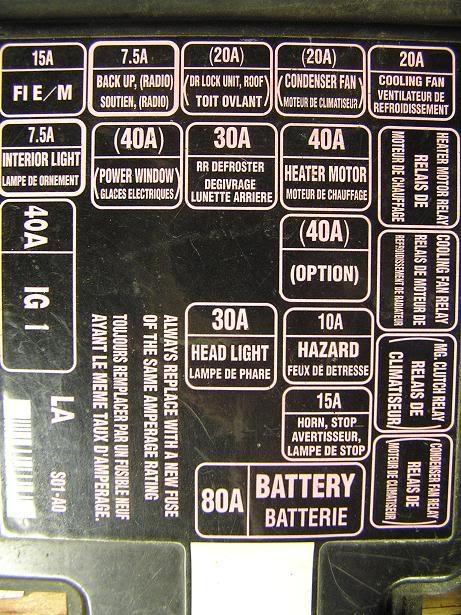 2000 Civic Ex Fuse Diagram Download Wiring Diagram