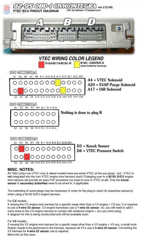 acura vtec wiring diagram