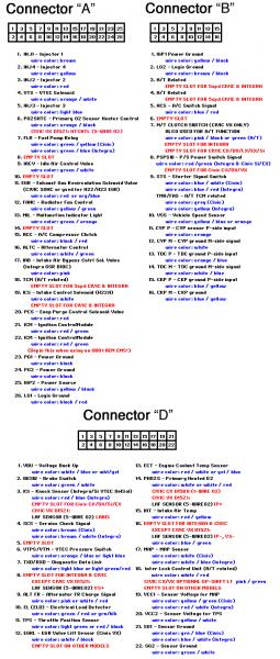 1991 honda crx wiring diagram