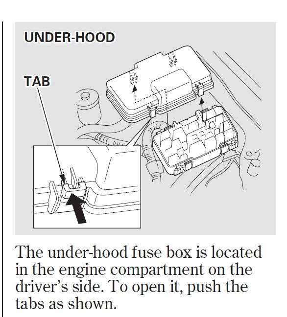 Honda Element Interior Fuse Box Honda element fuse box everything