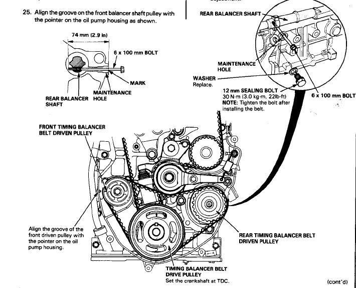 Prelude Fuse Diagram Wiring Diagram