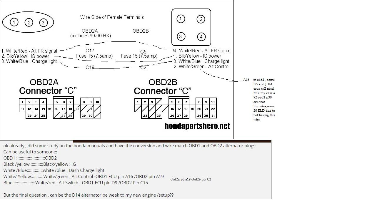 obd1 civic ecu wire harness diagram wiring diagram