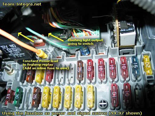 2001 Acura Integra Fuse Box Wiring Diagram 2019