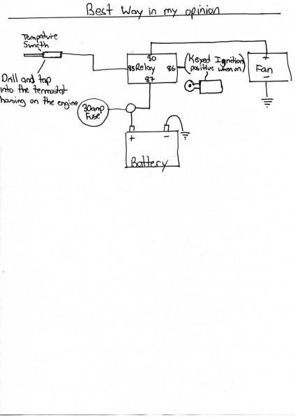 Engine Fan Diagram Wiring Diagram