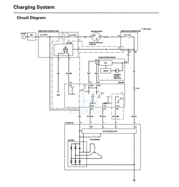 e46 330ci fuse diagram