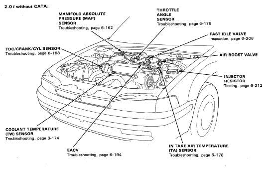 diagram selang pipe pada cooling system accord maestro