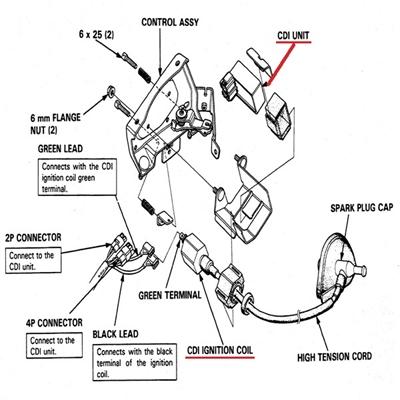 Honda 5013 Wiring Diagram - Layout Wiring Diagrams \u2022