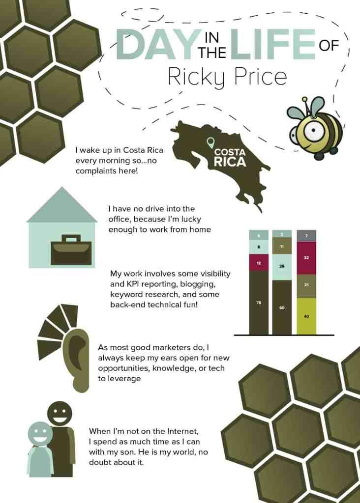 Ricky Price Honeypot Marketing