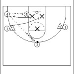 3 Quick Hitters vs. a Triangle and Two