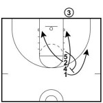 Avery High Line Inbounds Play