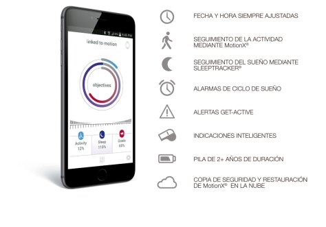 Horological Smartwatch - funciones
