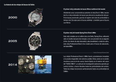 Seiko-historia-relojes-de-buceo-5-Horasyminutos