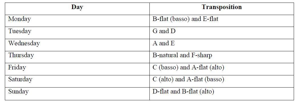 A Transposition Practice Plan \u2013 James Boldin\u0027s Horn World