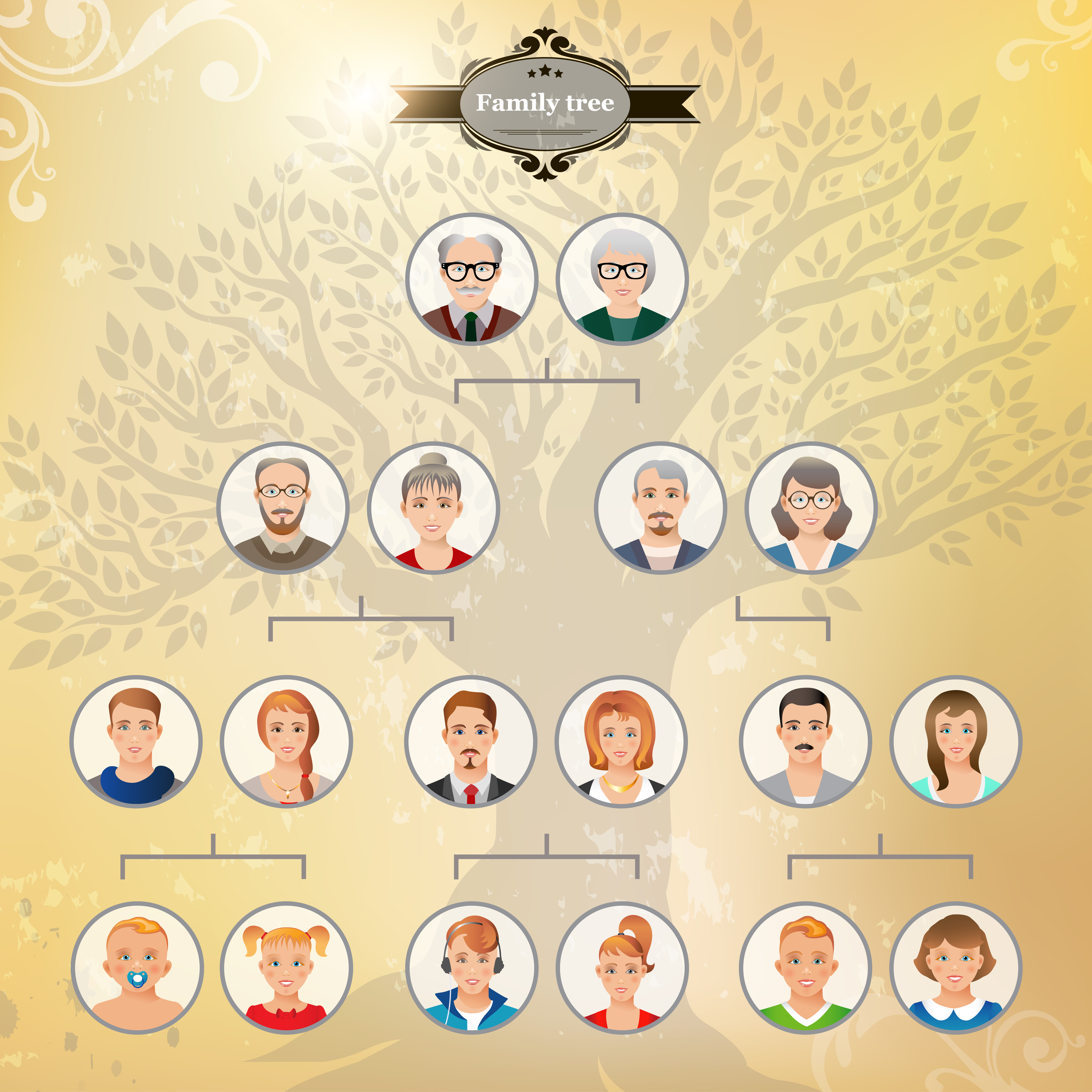 Cuadro Arbol Genealogico Genealogical Tree Of Your Family Family Tree With Icons Of