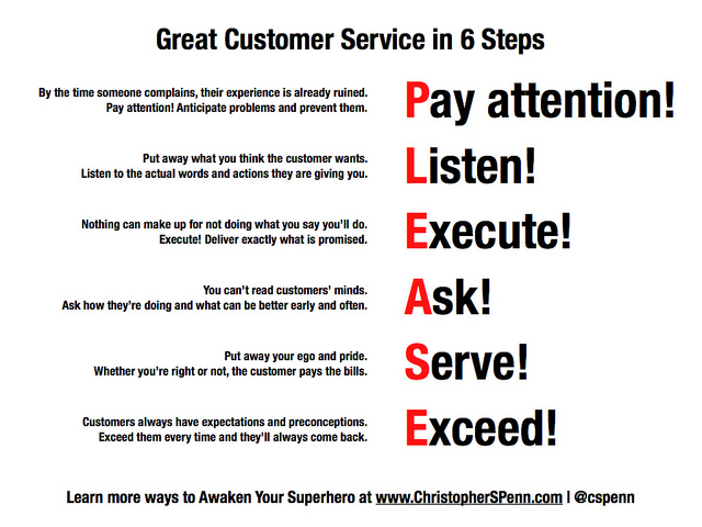What Does Good Customer Service Mean to You? \u2013 hospitalitymanagement101
