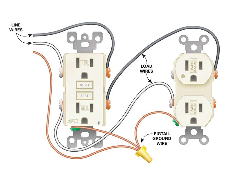 afci receptacle wiring diagram