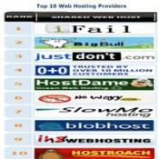 A guide to fake hosting reviews